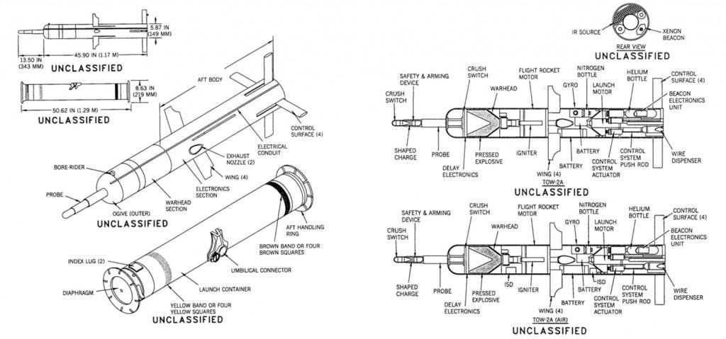 TOW-2A diagrams