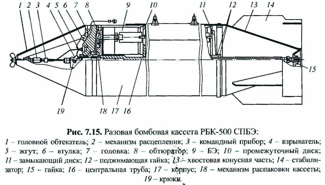 RBK-500 SPBE-D manual