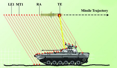 Toophan 3 Heavy Anti Armor Guided Missile 2