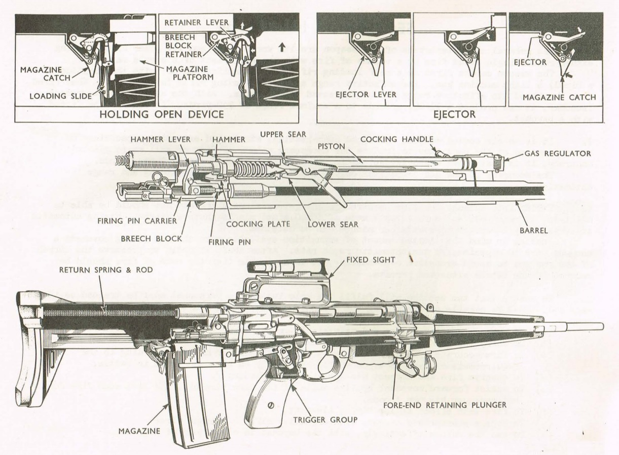 British Thorpe E M 1 Automatic Rifle Armament Research